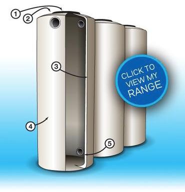 Slimline water tank overview